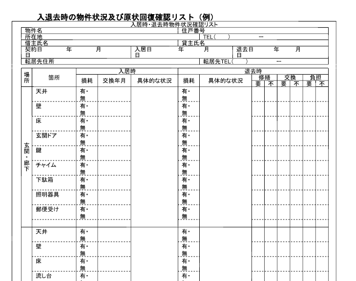 入退去時の物件状況及び原状回復確認リスト(例)