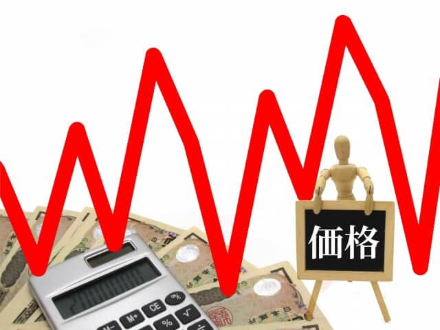 今後の不動産価格推移を予想