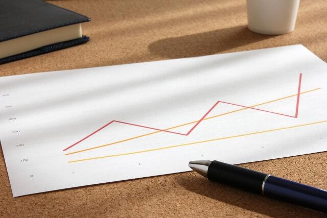 阿佐ヶ谷の不動産投資データ