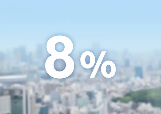 不動産の消費税率引き上げによる経過措置